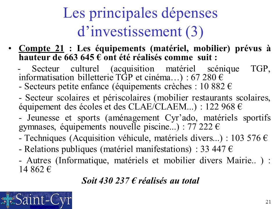 Les principales dépenses d'investissement (3)