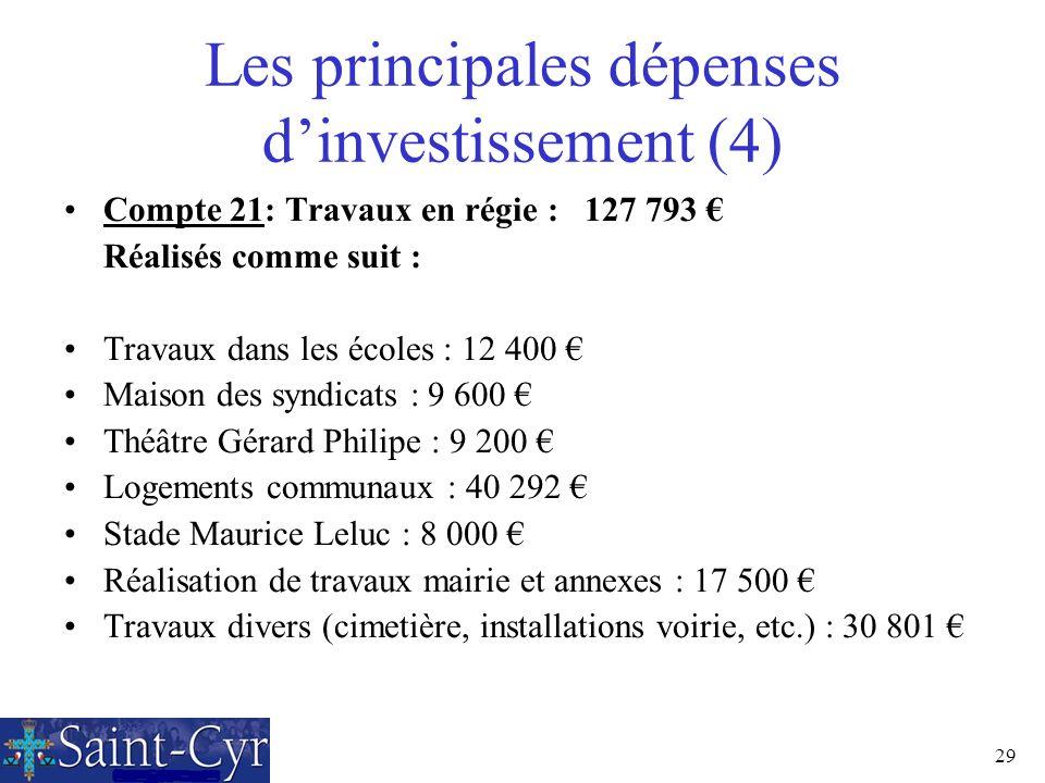 Les principales dépenses d'investissement (4)