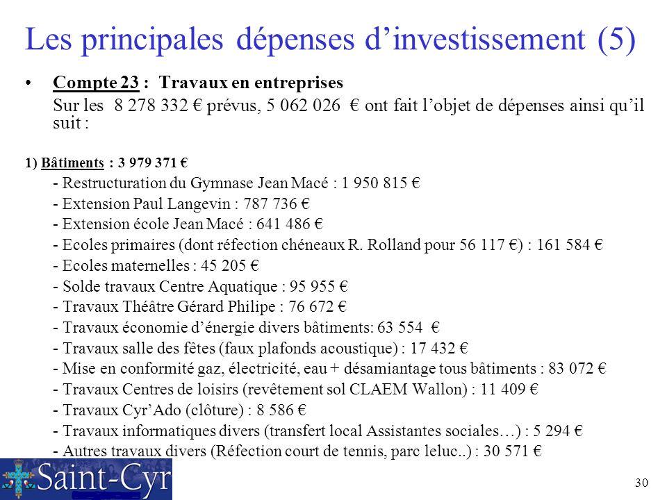 Les principales dépenses d'investissement (5)