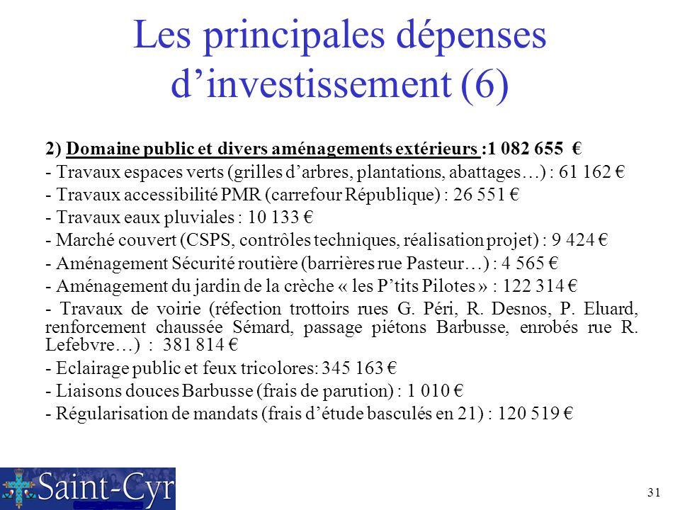 Les principales dépenses d'investissement (6)