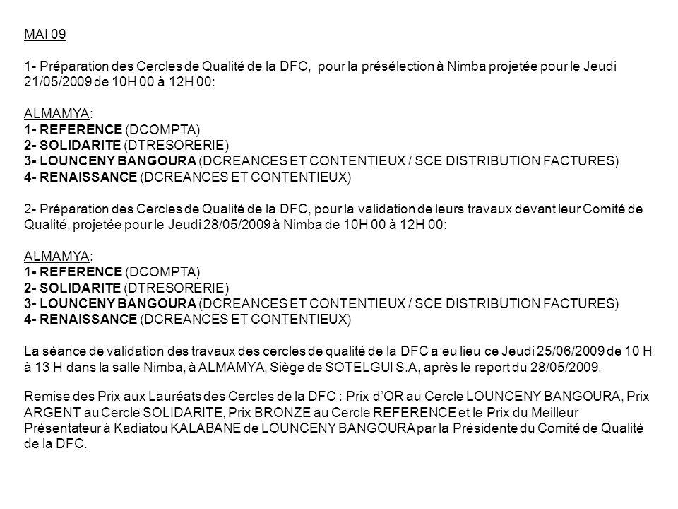 MAI 09 1- Préparation des Cercles de Qualité de la DFC, pour la présélection à Nimba projetée pour le Jeudi 21/05/2009 de 10H 00 à 12H 00: