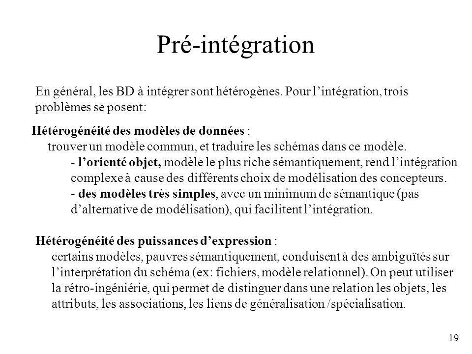 Pré-intégrationEn général, les BD à intégrer sont hétérogènes. Pour l'intégration, trois. problèmes se posent: