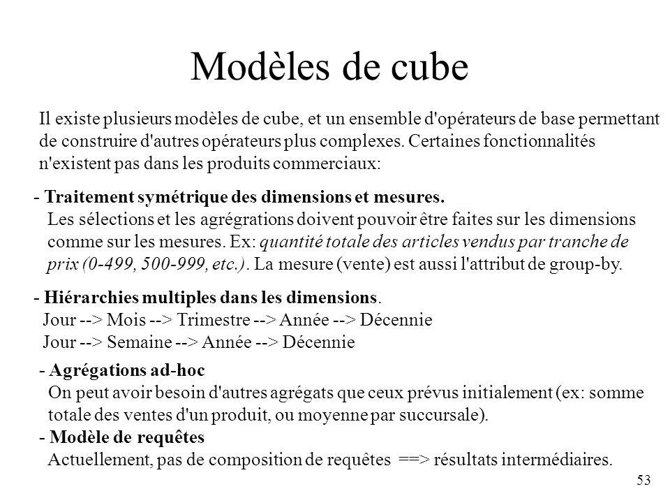 Modèles de cubeIl existe plusieurs modèles de cube, et un ensemble d opérateurs de base permettant.