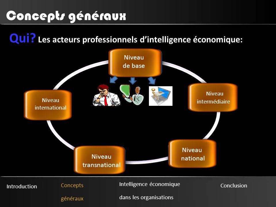 Qui Les acteurs professionnels d'intelligence économique: :