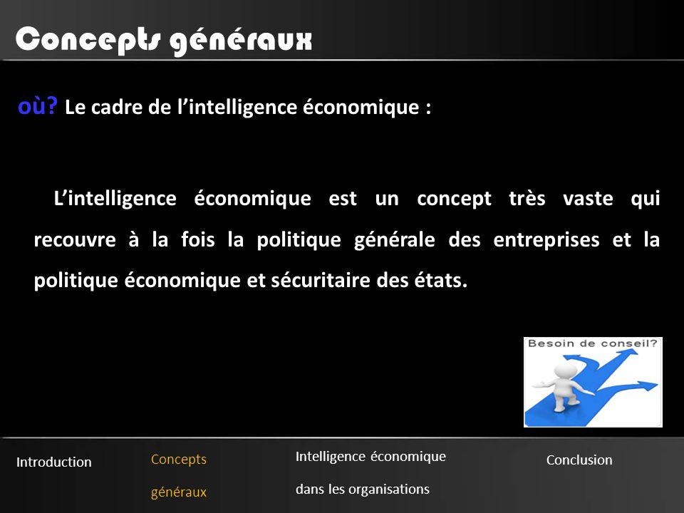 Concepts généraux où Le cadre de l'intelligence économique :