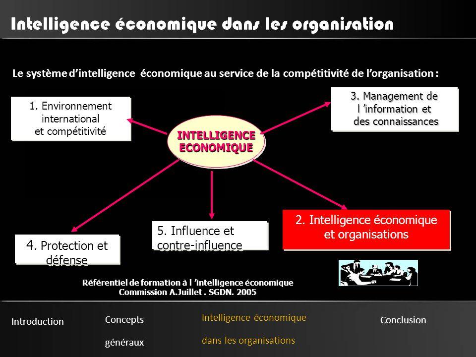 Intelligence économique dans les organisation 4. Protection et défense