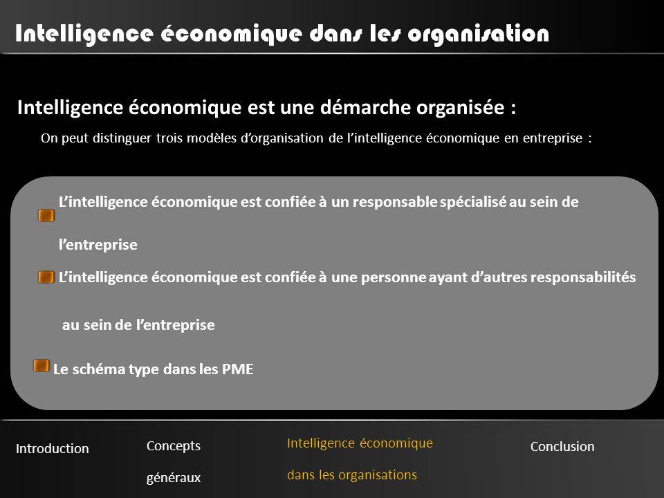 Intelligence économique dans les organisation
