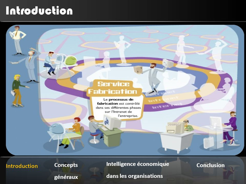 Introduction Intelligence économique Concepts Introduction Conclusion