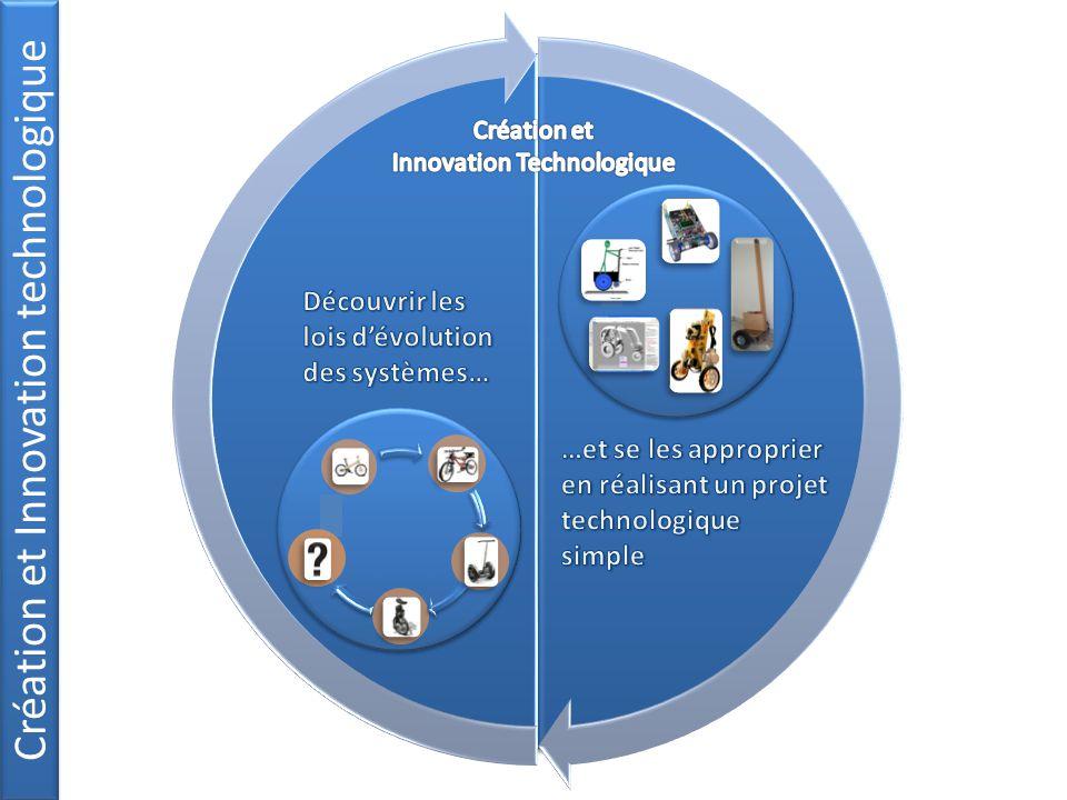 Création et Innovation technologique