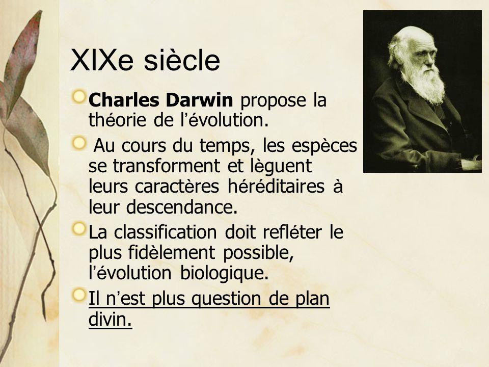 XIXe siècle Charles Darwin propose la théorie de l'évolution.