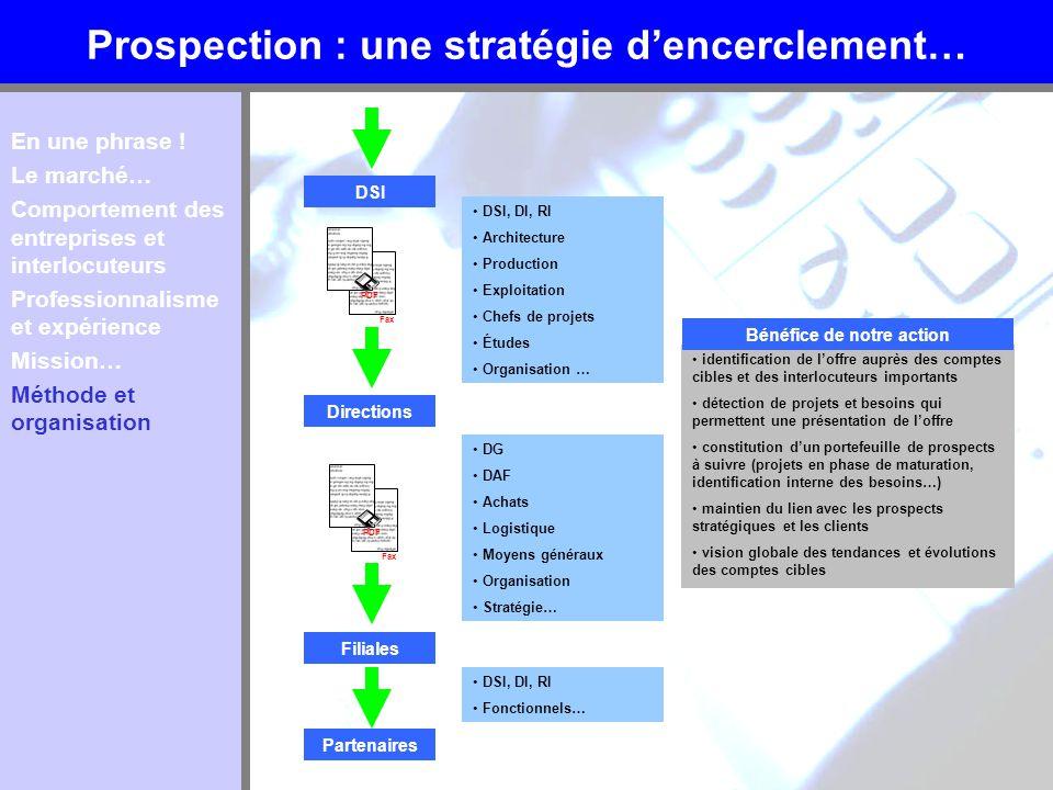 Prospection : une stratégie d'encerclement…