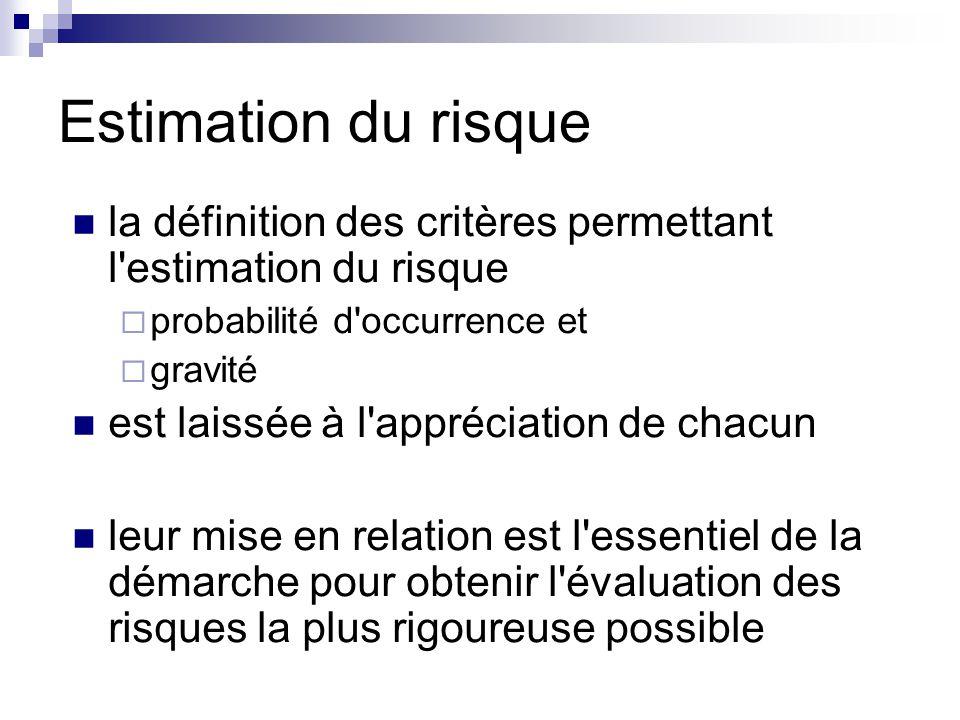 Estimation du risque la définition des critères permettant l estimation du risque. probabilité d occurrence et.