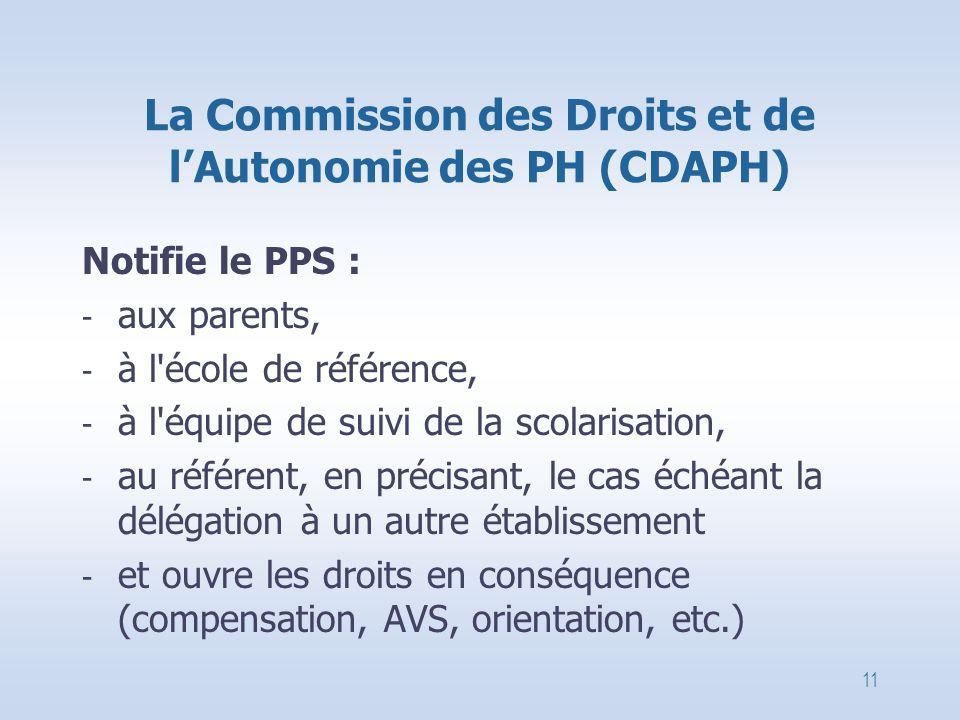 La Commission des Droits et de l'Autonomie des PH (CDAPH)