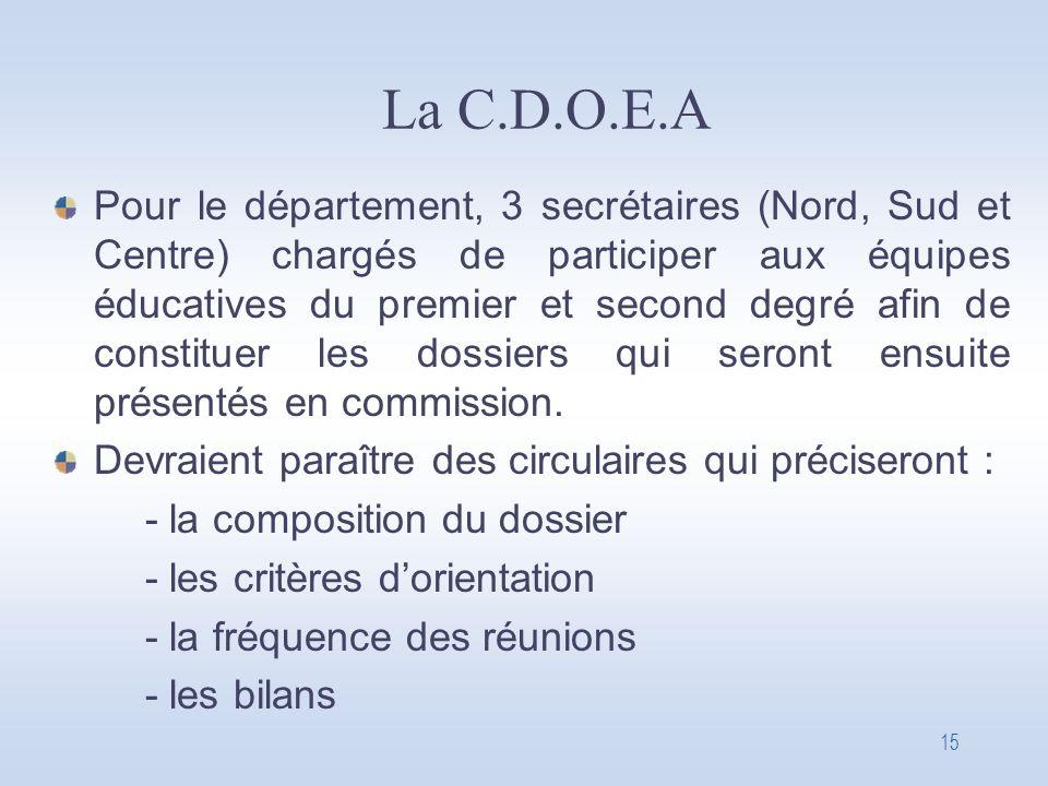 La C.D.O.E.A