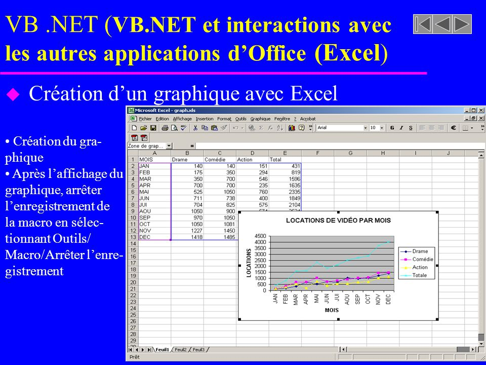 VB .NET (VB.NET et interactions avec les autres applications d'Office (Excel)