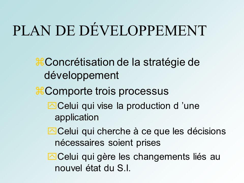 PLAN DE DÉVELOPPEMENT Concrétisation de la stratégie de développement