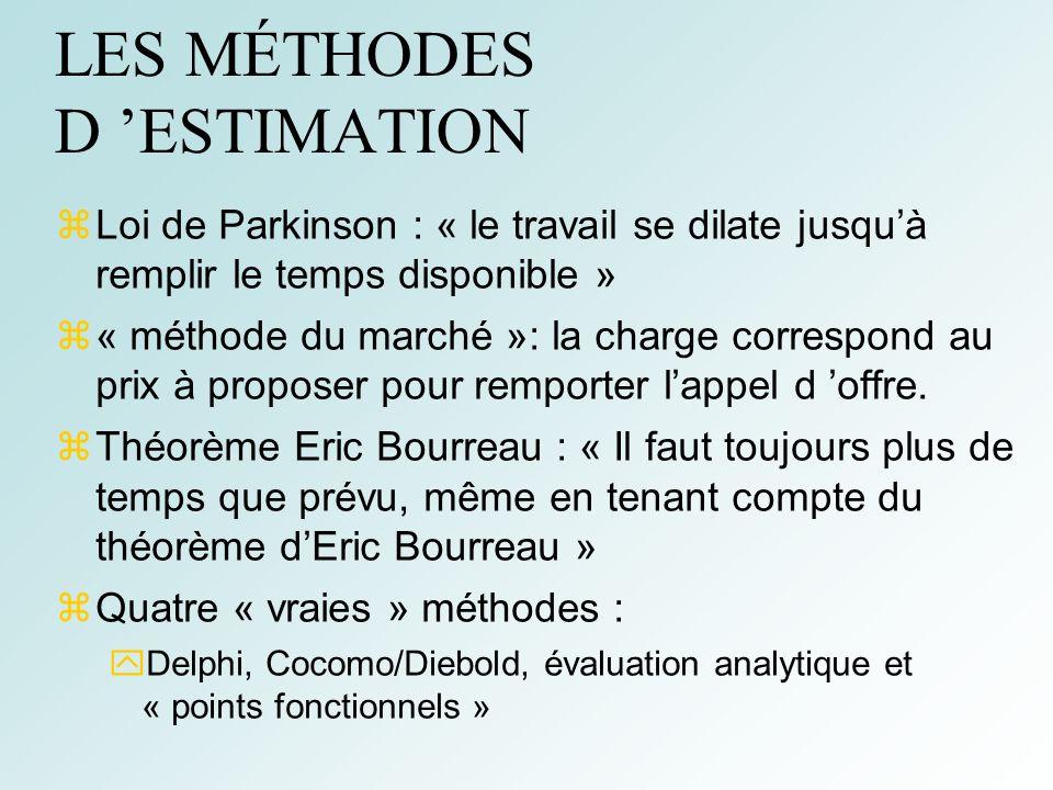 LES MÉTHODES D 'ESTIMATION