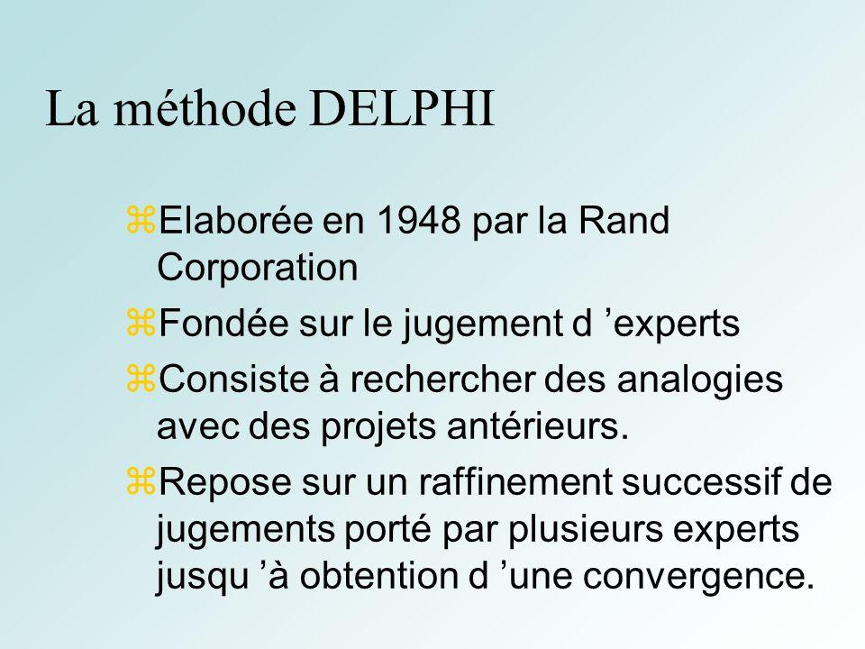 La méthode DELPHI Elaborée en 1948 par la Rand Corporation