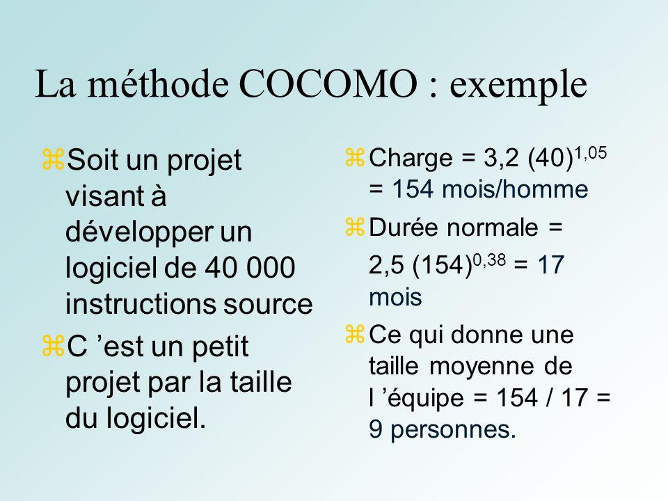 La méthode COCOMO : exemple