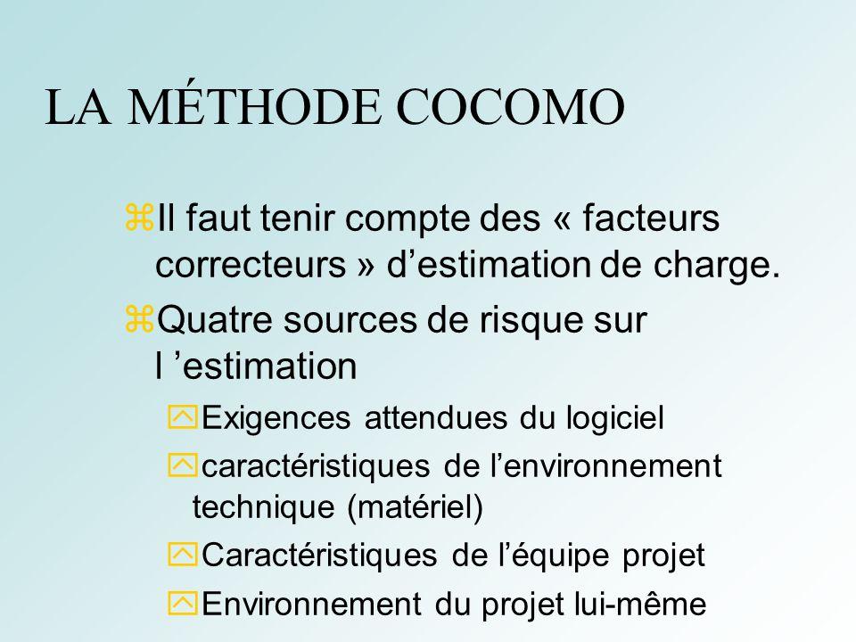 LA MÉTHODE COCOMO Il faut tenir compte des « facteurs correcteurs » d'estimation de charge. Quatre sources de risque sur l 'estimation.