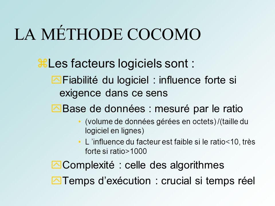 LA MÉTHODE COCOMO Les facteurs logiciels sont :