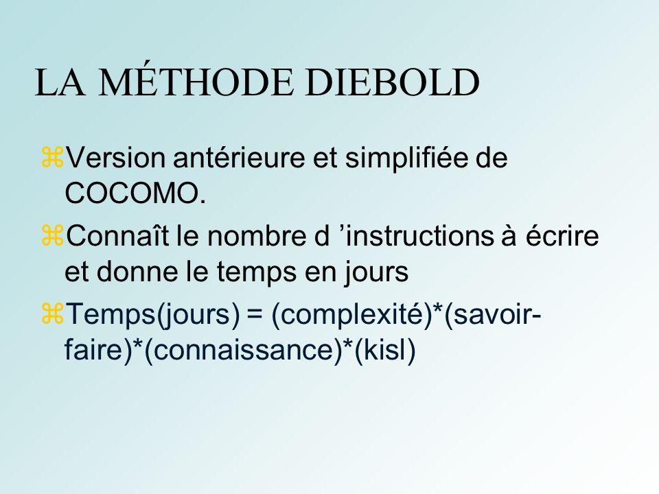 LA MÉTHODE DIEBOLD Version antérieure et simplifiée de COCOMO.