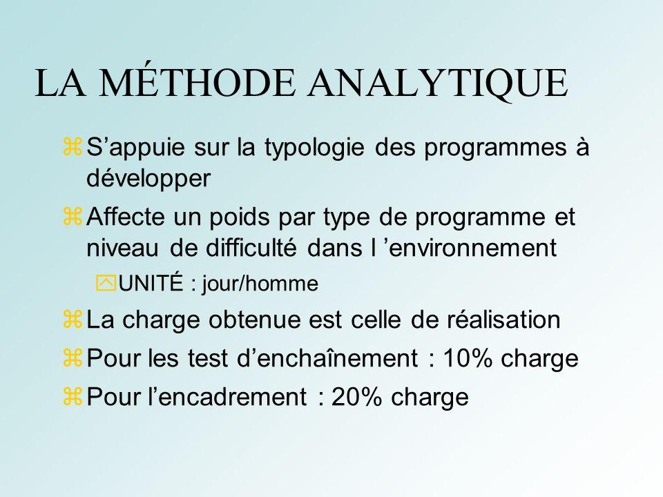 LA MÉTHODE ANALYTIQUE S'appuie sur la typologie des programmes à développer.