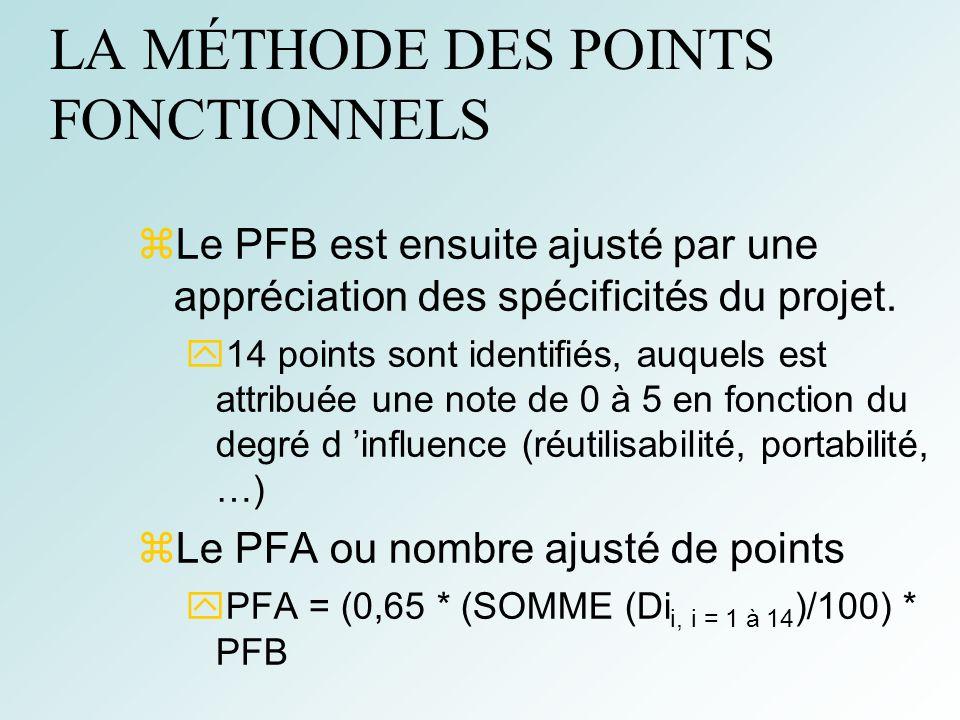 LA MÉTHODE DES POINTS FONCTIONNELS