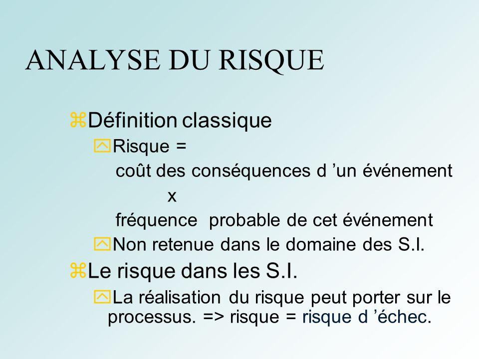 ANALYSE DU RISQUE Définition classique Le risque dans les S.I.