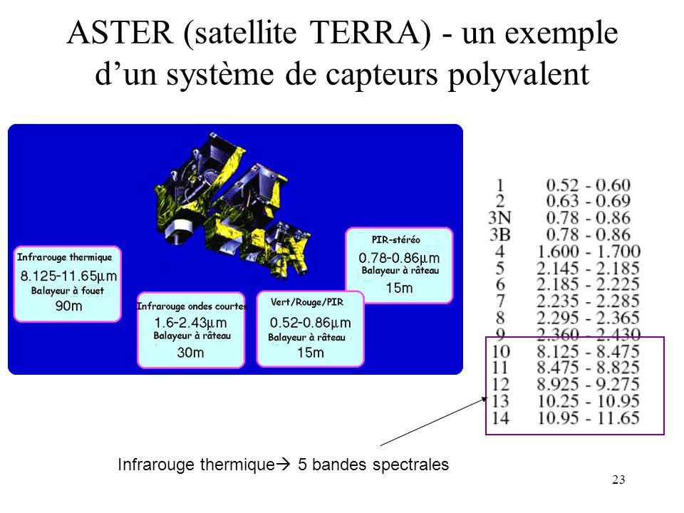 ASTER (satellite TERRA) - un exemple d'un système de capteurs polyvalent
