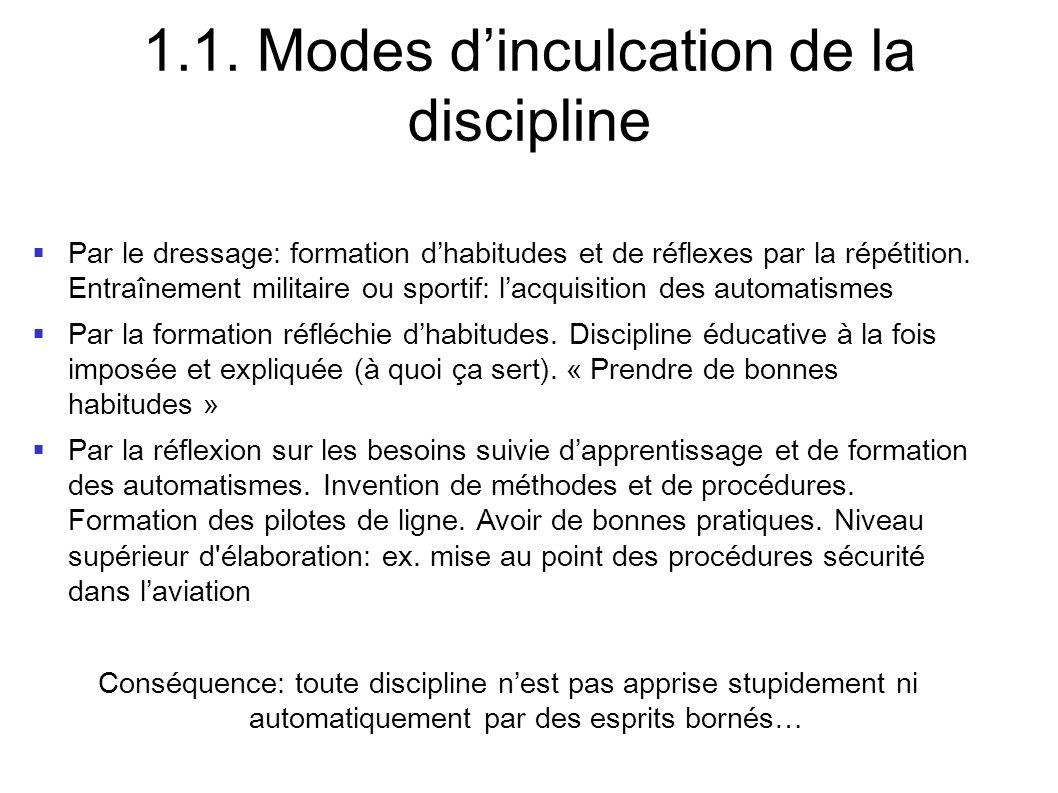 1.1. Modes d'inculcation de la discipline