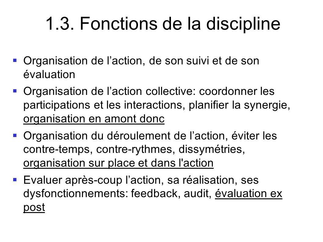 1.3. Fonctions de la discipline