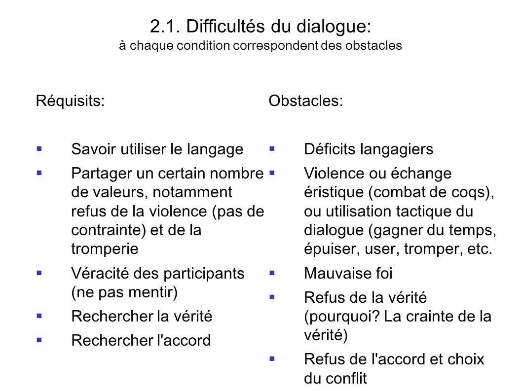 2.1. Difficultés du dialogue: à chaque condition correspondent des obstacles