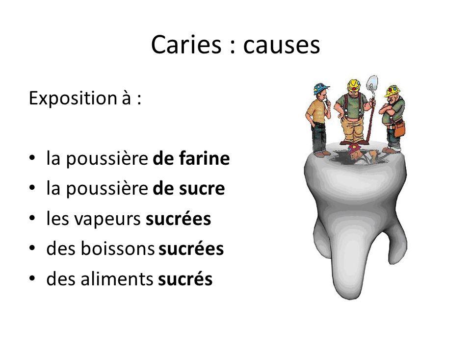 Caries : causes Exposition à : la poussière de farine