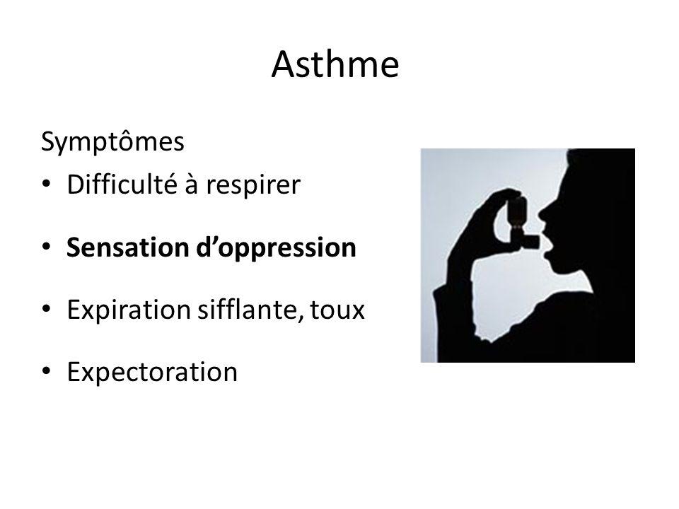 Asthme Symptômes Difficulté à respirer Sensation d'oppression