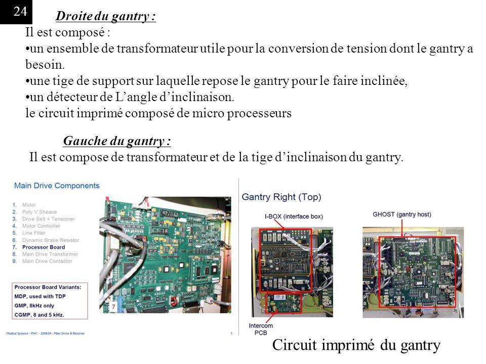 Circuit imprimé du gantry