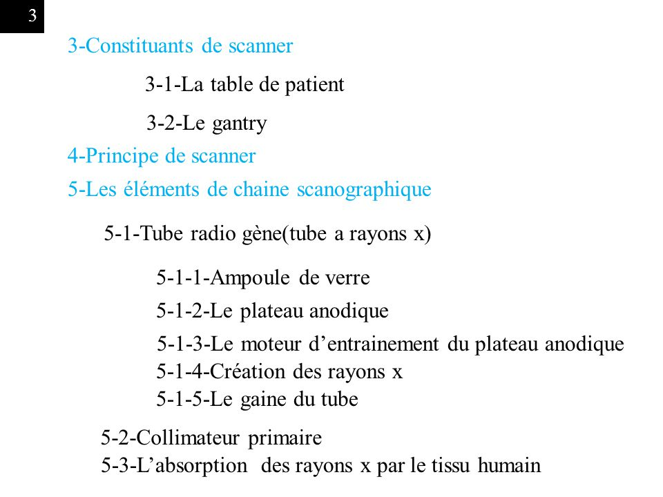 3-Constituants de scanner