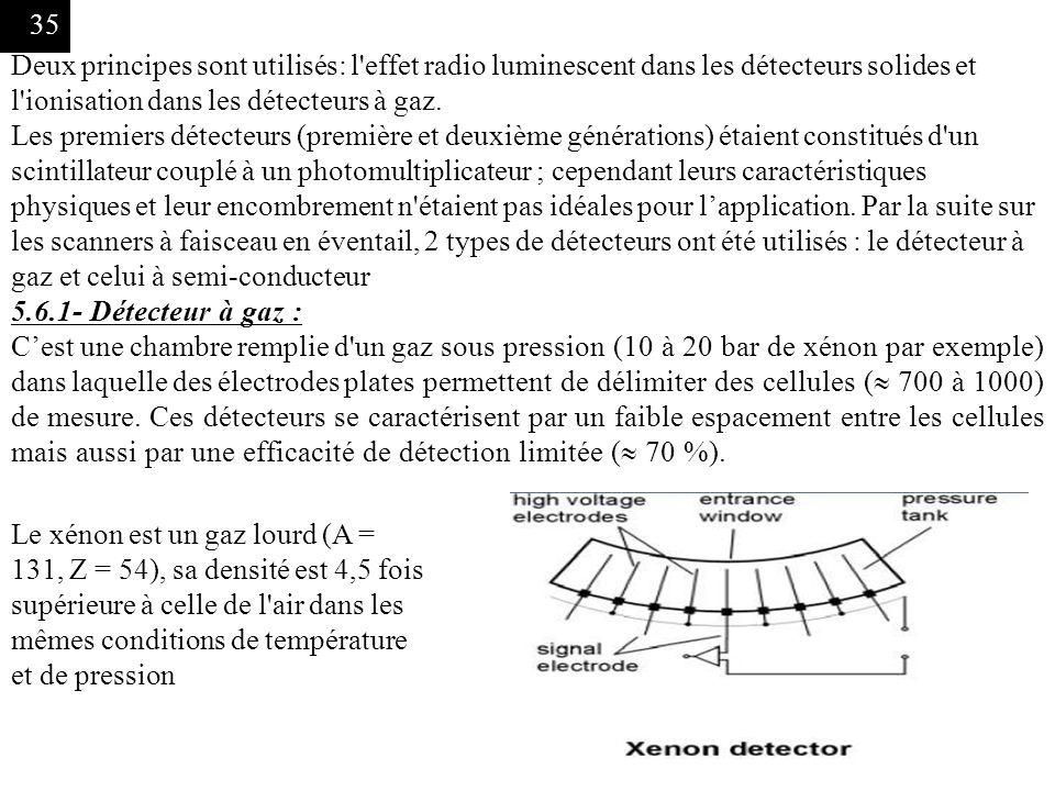 Deux principes sont utilisés: l effet radio luminescent dans les détecteurs solides et l ionisation dans les détecteurs à gaz.