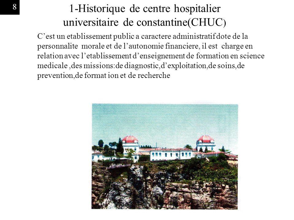 1-Historique de centre hospitalier universitaire de constantine(CHUC)