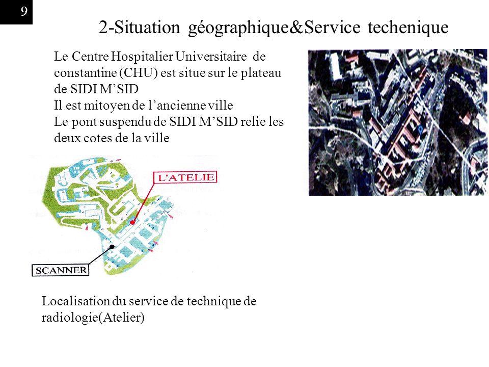2-Situation géographique&Service techenique