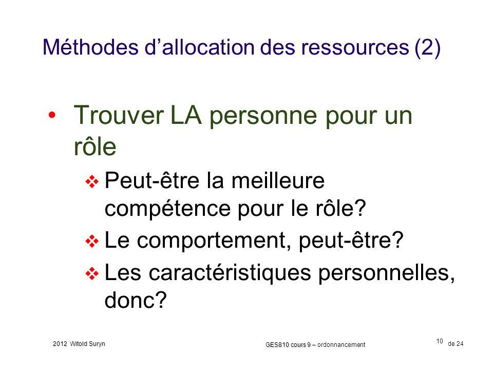 Méthodes d'allocation des ressources (2)