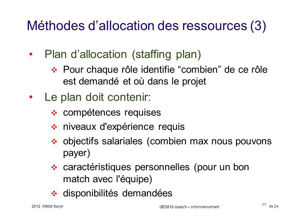 Méthodes d'allocation des ressources (3)
