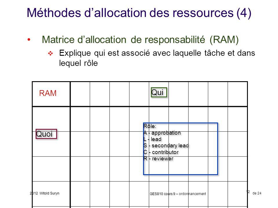 Méthodes d'allocation des ressources (4)