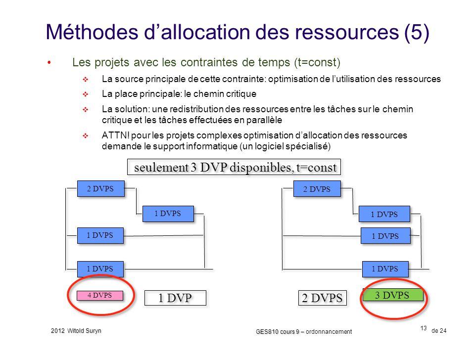 Méthodes d'allocation des ressources (5)