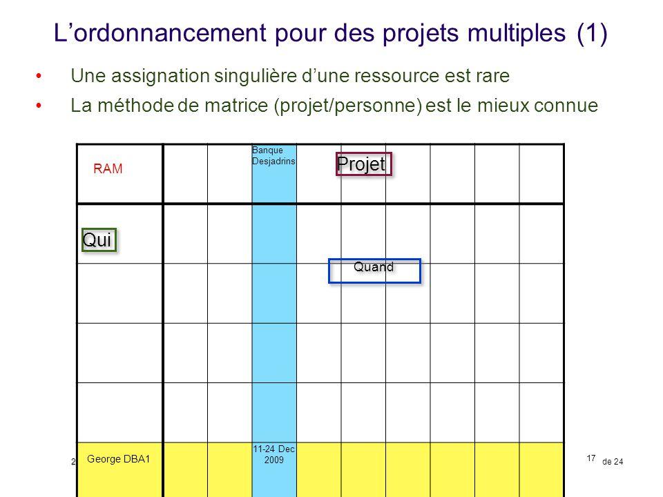 L'ordonnancement pour des projets multiples (1)