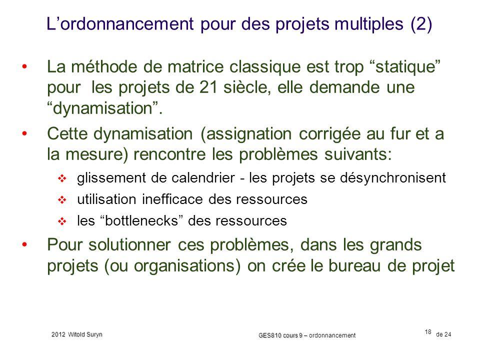 L'ordonnancement pour des projets multiples (2)