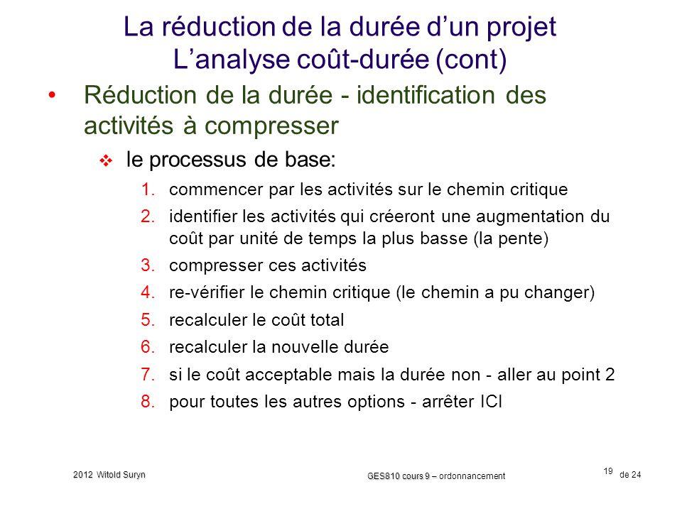 La réduction de la durée d'un projet L'analyse coût-durée (cont)