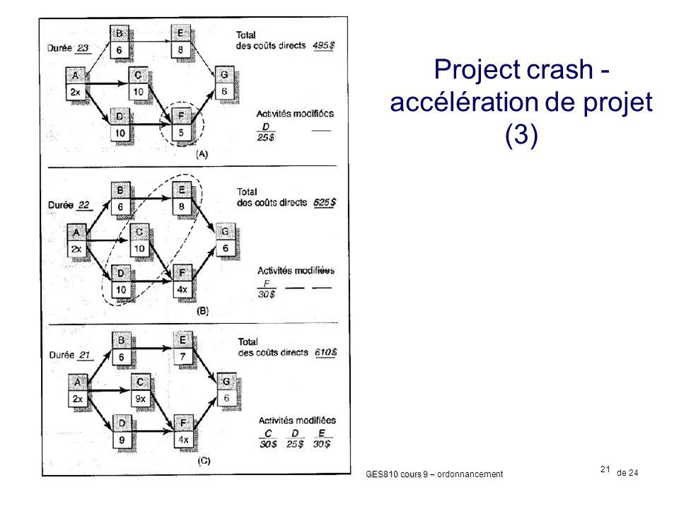 Project crash - accélération de projet (3)