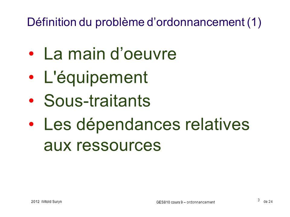 Définition du problème d'ordonnancement (1)