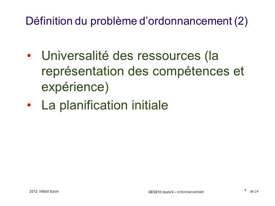 Définition du problème d'ordonnancement (2)